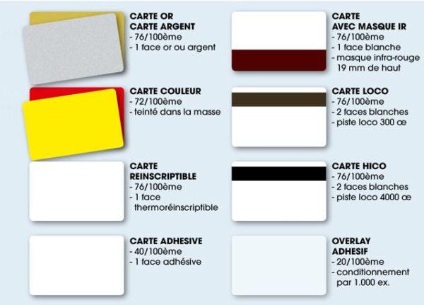 CARTE PVC TUNISIE - PROCOD TUNISIE